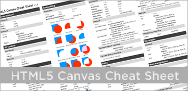 HTML5 Canvas Cheat Sheetのキャプチャ