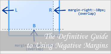 The Definitive Guide to Using Negative Margins