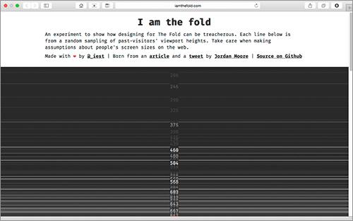 Webデザインの参考資料に!ブラウザの幅ではなく高さをみんながどのくらいにしているか分かる -I am the fold
