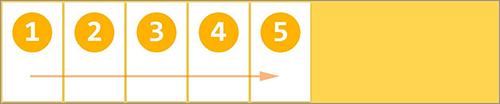 flex-direction: row; の実装サンプル