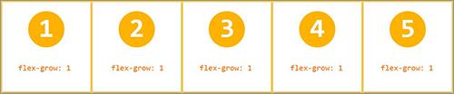 flex-grow: 1; の実装サンプル