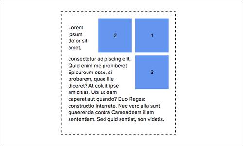 フロート要素の配置の優先順位