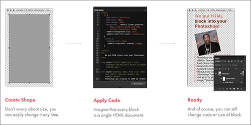 HTML Blockの使い方
