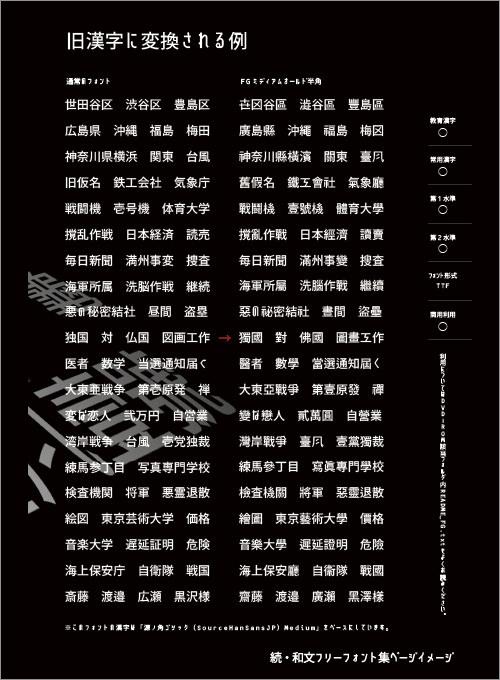 旧字体の漢字に変換される例