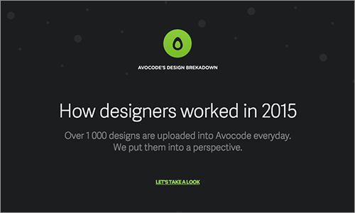 How designers worked in 2015