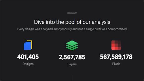 40万種類のデザインから分析