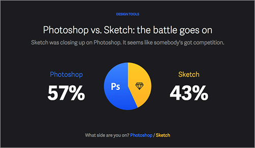 Photoshop vs. Sketch