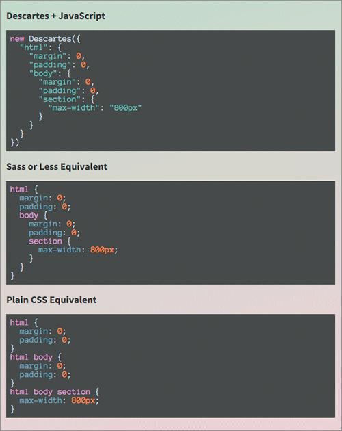 コードの比較