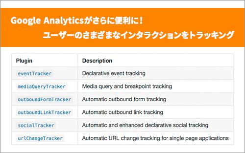 Google Analyticsがさらに便利に!ユーザーのインタラクションをトラッキングするスクリプト -Autotrack