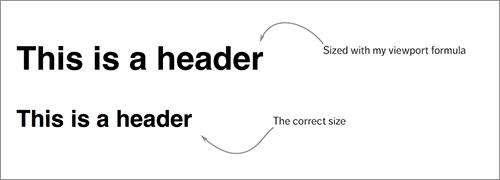 h1の文字のサイズ指定