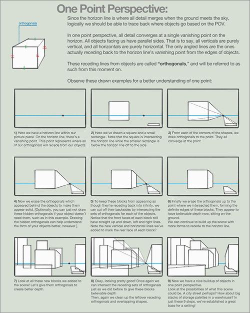 遠近法と構図: 1点透視図法