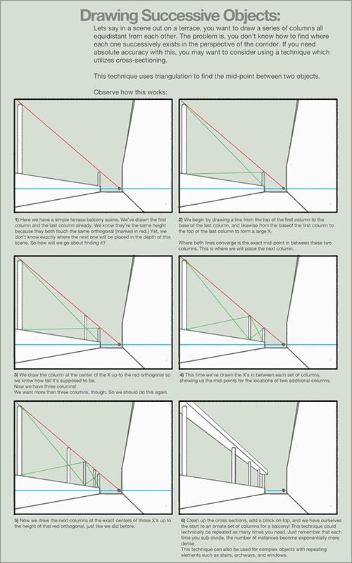 遠近法と構図: オブジェクトの中間点を見つける方法