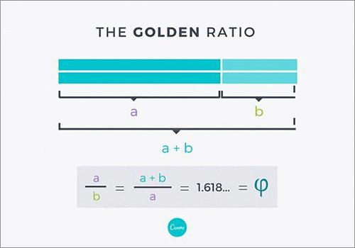 黄金比の数学的な比率