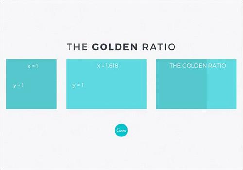黄金比の作成