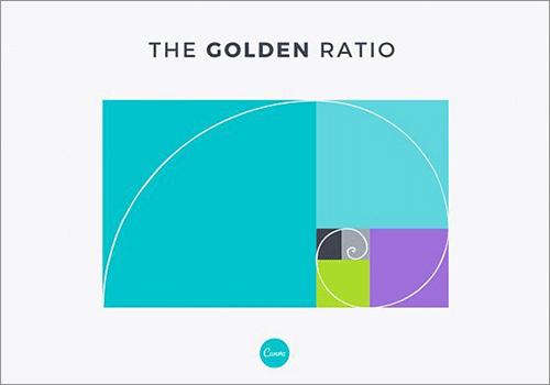 黄金螺旋(Golden Spiral)