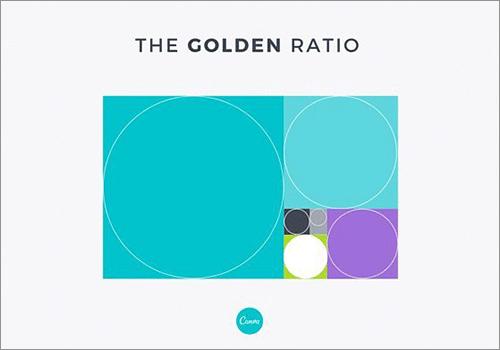 黄金比にもとづいた円
