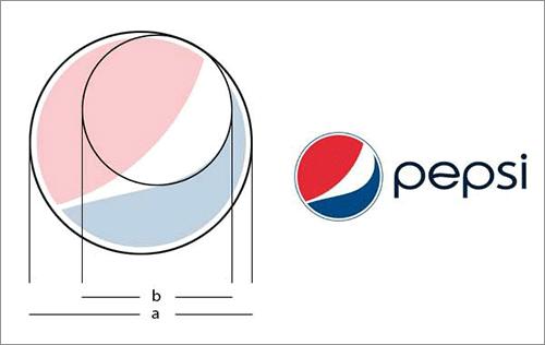 ペプシのロゴ