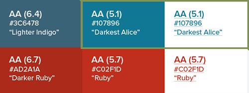 AAA評価のブルーとレッド