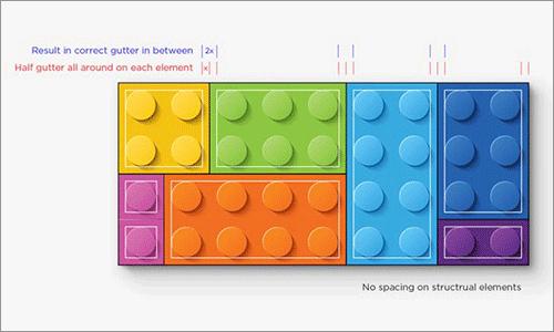 LEGOブロックを使ったレイアウト