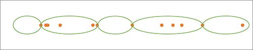 点を5つのグループに分割