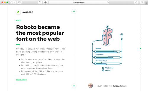 Webデザインでもっとも人気が高いフリーフォント