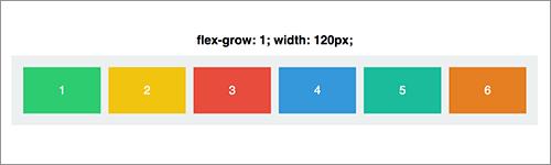 「flex-grow」に1を指定