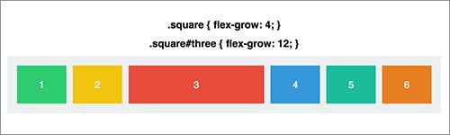 「flex-grow」は相対値