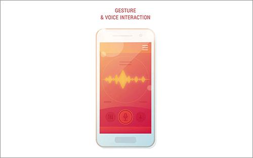 ジェスチャーと音声によるインタラクション用のデザイン