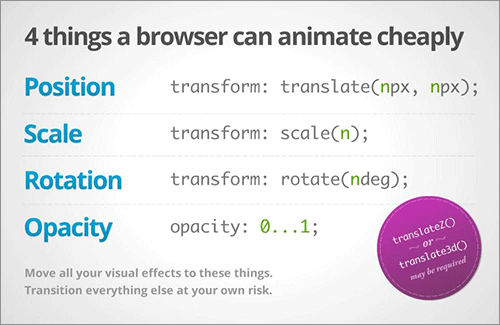 CSSの4つの重要な値