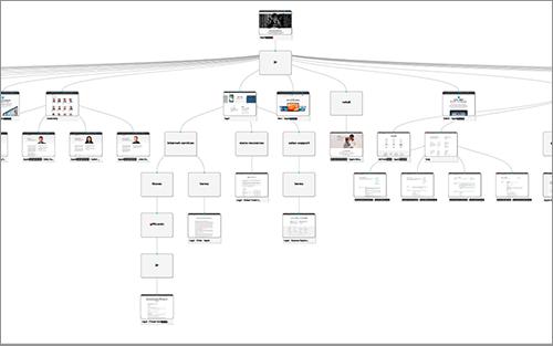 サイトマップが自動的に作成できる -Visual Sitemaps