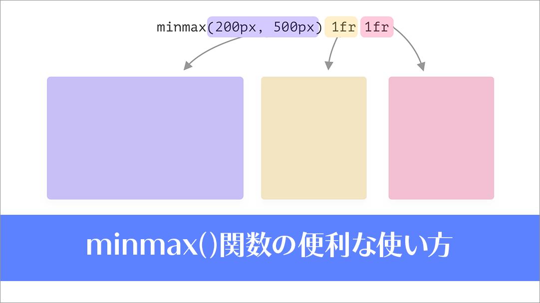 しっかり理解しておくと便利なCSSのテクニック、minmax()関数の使い方