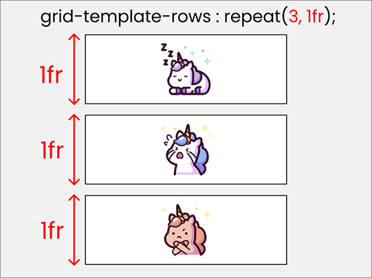 grid-template-rowsのキャプチャ