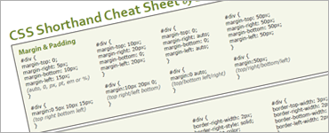 CSS Shorthand Cheat Sheetのキャプチャ