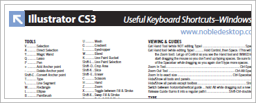 Noble Desktop Keyboard Shortcut Guidesのキャプチャ