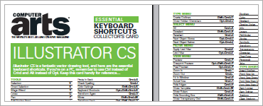 Keyboard shortcut cardsのキャプチャ