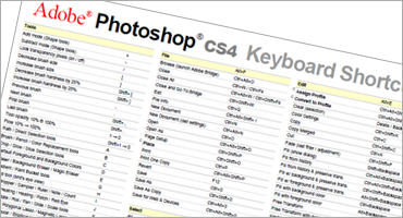 Adobe Photoshop CS4のキャプチャ
