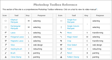 Photoshop Toolbox Referenceのキャプチャ